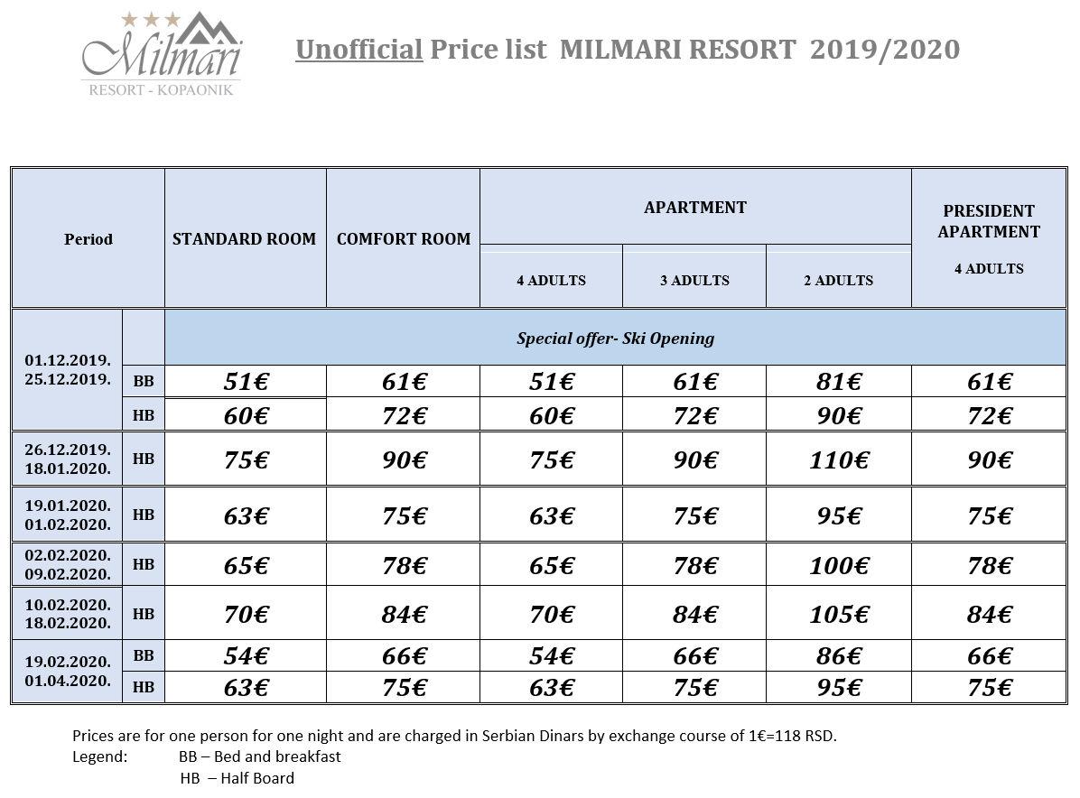 price list milmari resort kopaonik